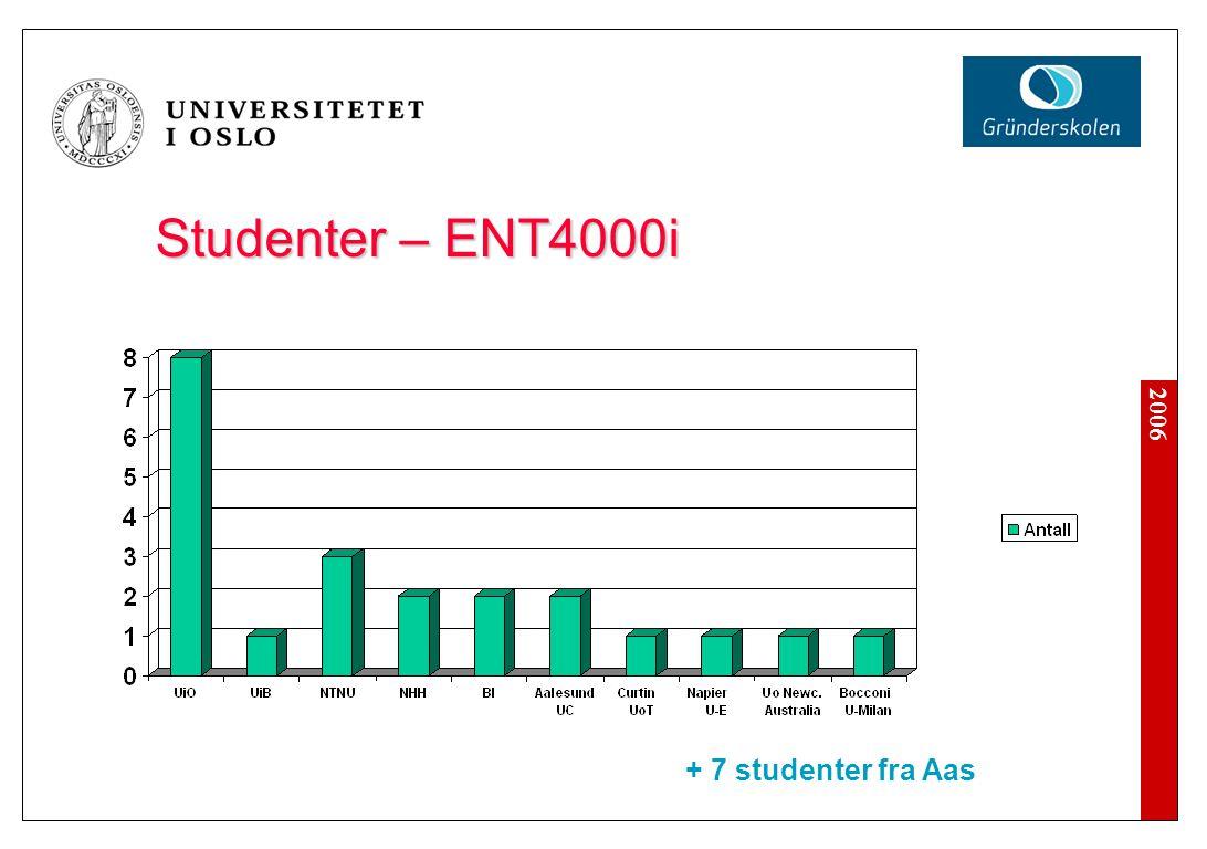 2006 Studenter – ENT4000i + 7 studenter fra Aas