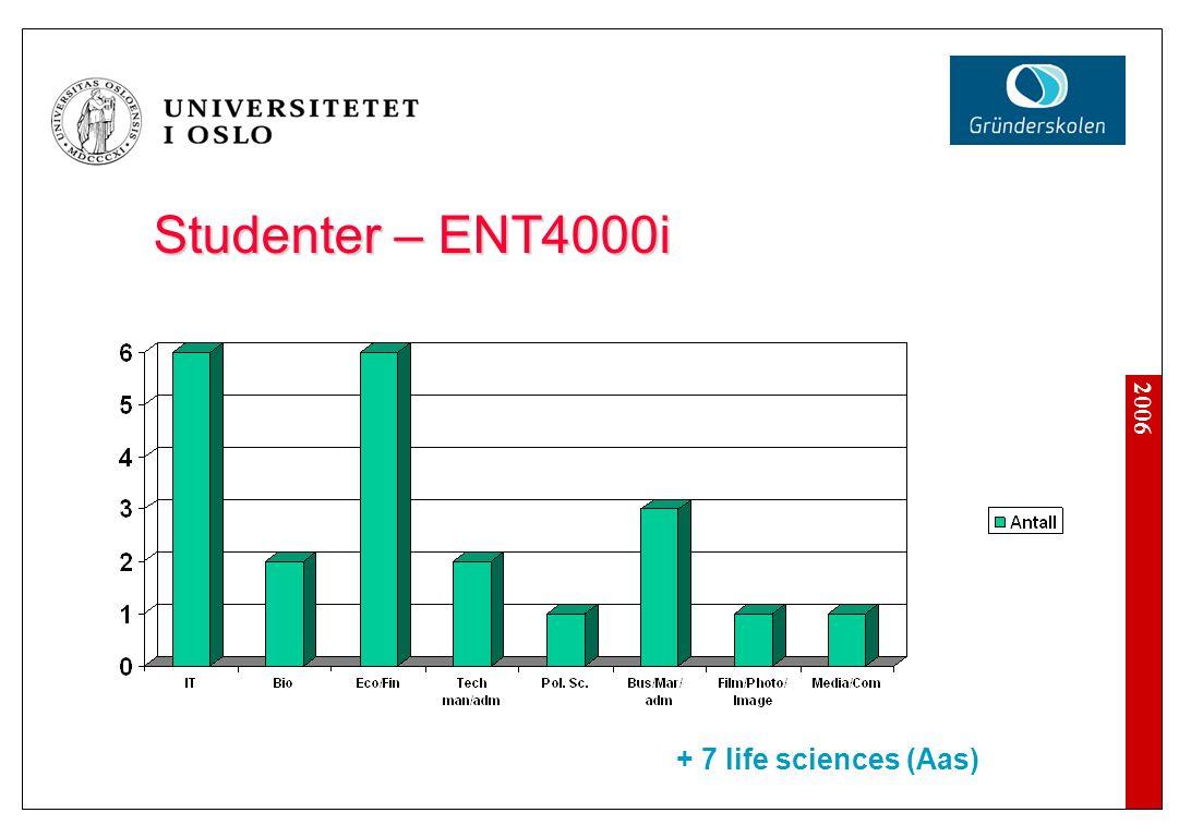 2006 Studenter – ENT4000i + 7 life sciences (Aas)