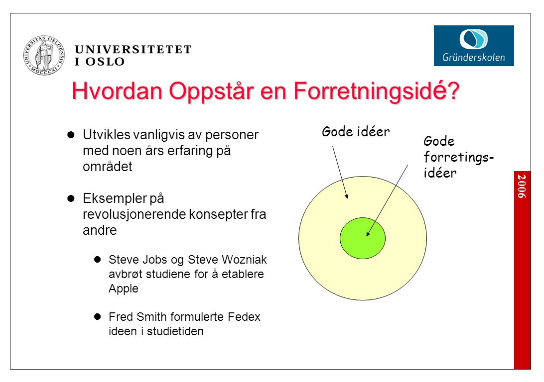 2006 Hvordan Oppstår en Forretningsid é .