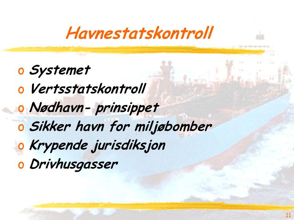 Havnestatskontroll oSystemet oVertsstatskontroll oNødhavn- prinsippet oSikker havn for miljøbomber oKrypende jurisdiksjon oDrivhusgasser 11