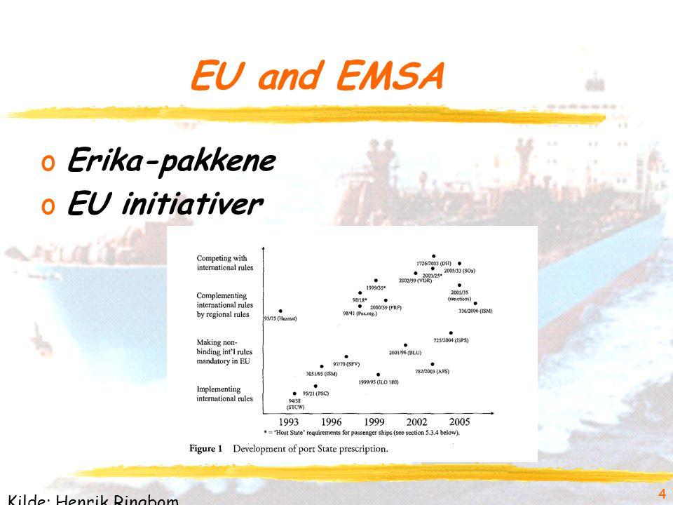 EU and EMSA oErika-pakkene oEU initiativer 4 Kilde: Henrik Ringbom