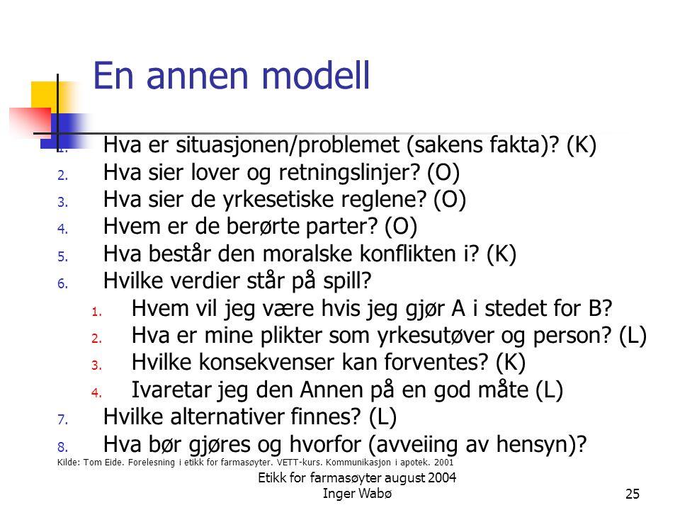 Etikk for farmasøyter august 2004 Inger Wabø25 En annen modell 1. Hva er situasjonen/problemet (sakens fakta)? (K) 2. Hva sier lover og retningslinjer