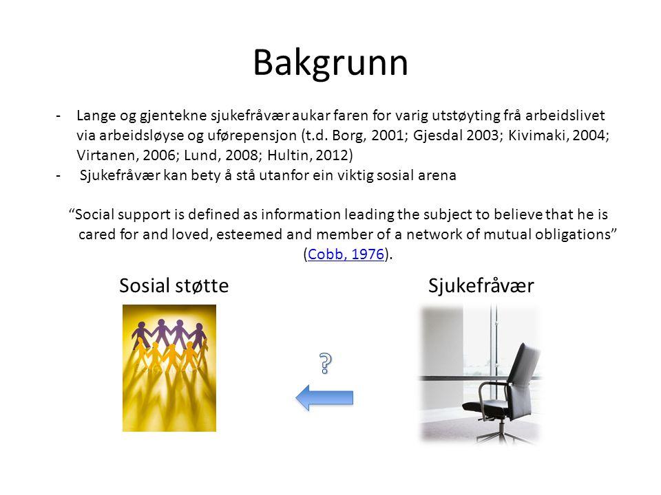Bakgrunn Sosial støtteSjukefråvær -Lange og gjentekne sjukefråvær aukar faren for varig utstøyting frå arbeidslivet via arbeidsløyse og uførepensjon (t.d.