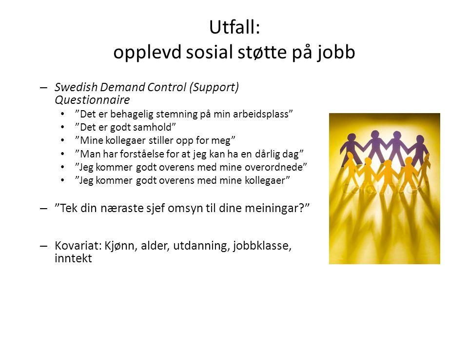 """Utfall: opplevd sosial støtte på jobb – Swedish Demand Control (Support) Questionnaire """"Det er behagelig stemning på min arbeidsplass"""" """"Det er godt sa"""
