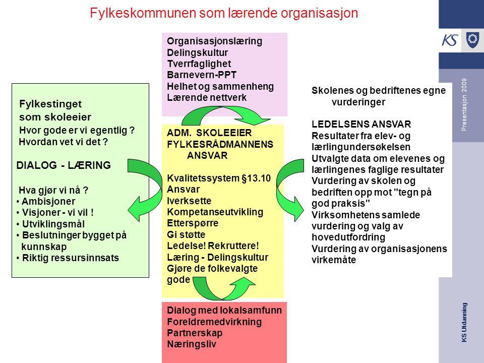 KS Utdanning Presentasjon 2009 Fylkeskommunen som lærende organisasjon Fylkestinget som skoleeier Hvor gode er vi egentlig .