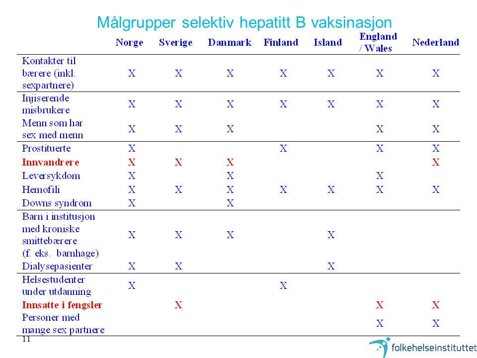 11 Målgrupper selektiv hepatitt B vaksinasjon