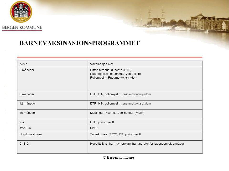 © Bergen kommune STYRINGSKORT Styringskort for helsestasjon- og skolehelsetjenesten 2008 1.