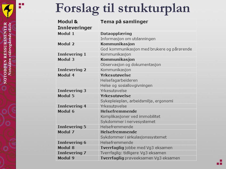 Forslag til strukturplan Modul & Innleveringer Tema på samlinger Modul 1 Dataopplæring Informasjon om utdanningen Modul 2 Kommunikasjon God kommunikas