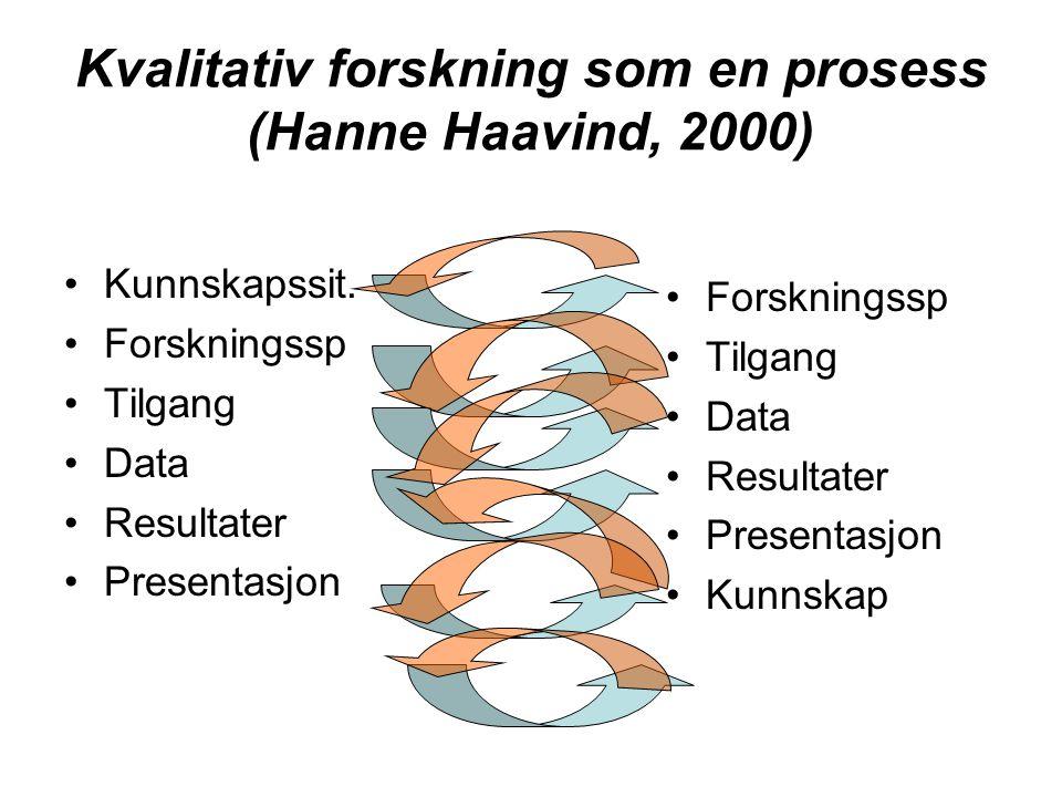 Kvalitativ forskning som en prosess (Hanne Haavind, 2000) Kunnskapssit.