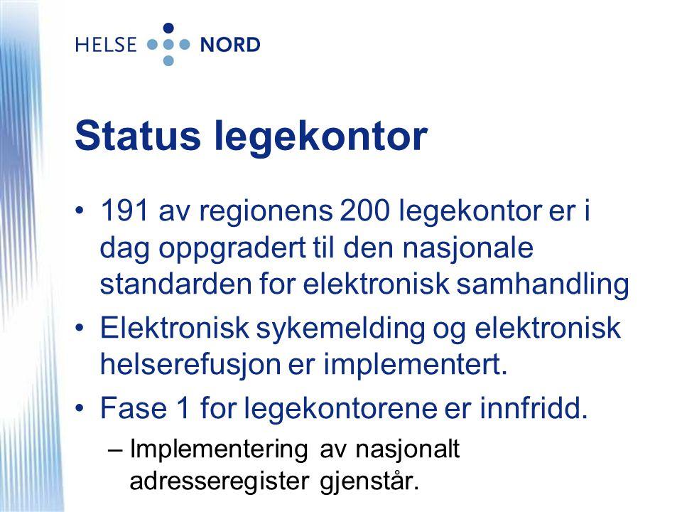 Status legekontor 191 av regionens 200 legekontor er i dag oppgradert til den nasjonale standarden for elektronisk samhandling Elektronisk sykemelding og elektronisk helserefusjon er implementert.
