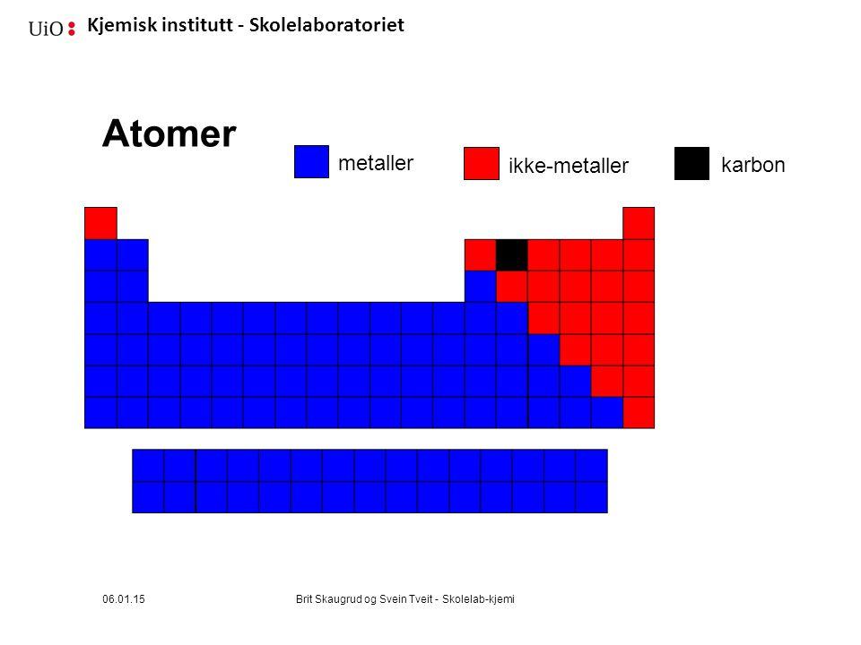 Kjemisk institutt - Skolelaboratoriet Atomer metaller ikke-metaller karbon 06.01.15Brit Skaugrud og Svein Tveit - Skolelab-kjemi