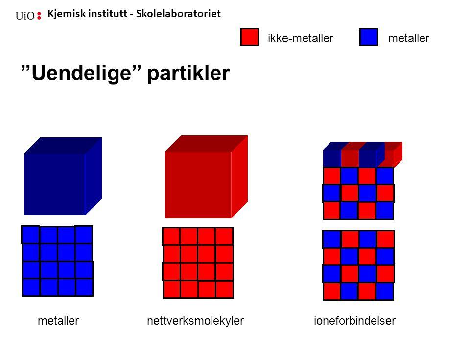 """Kjemisk institutt - Skolelaboratoriet """"Uendelige"""" partikler metallerikke-metaller metallernettverksmolekylerioneforbindelser"""