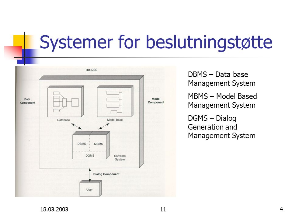 18.03.2003114 Systemer for beslutningstøtte DBMS – Data base Management System MBMS – Model Based Management System DGMS – Dialog Generation and Manag