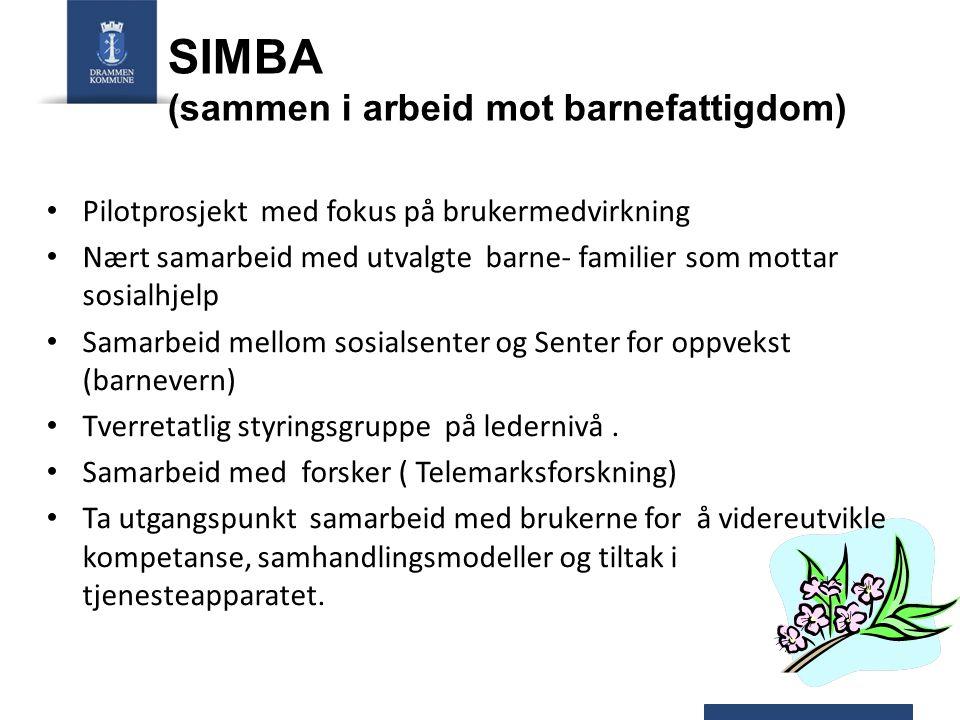 SIMBA (sammen i arbeid mot barnefattigdom) Pilotprosjekt med fokus på brukermedvirkning Nært samarbeid med utvalgte barne- familier som mottar sosialh