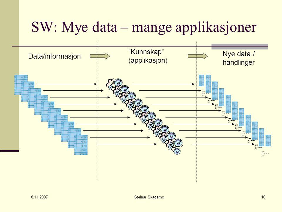 8.11.2007 Steinar Skagemo16 SW: Mye data – mange applikasjoner Data/informasjon Kunnskap (applikasjon) Nye data / handlinger goto anmeldels e()