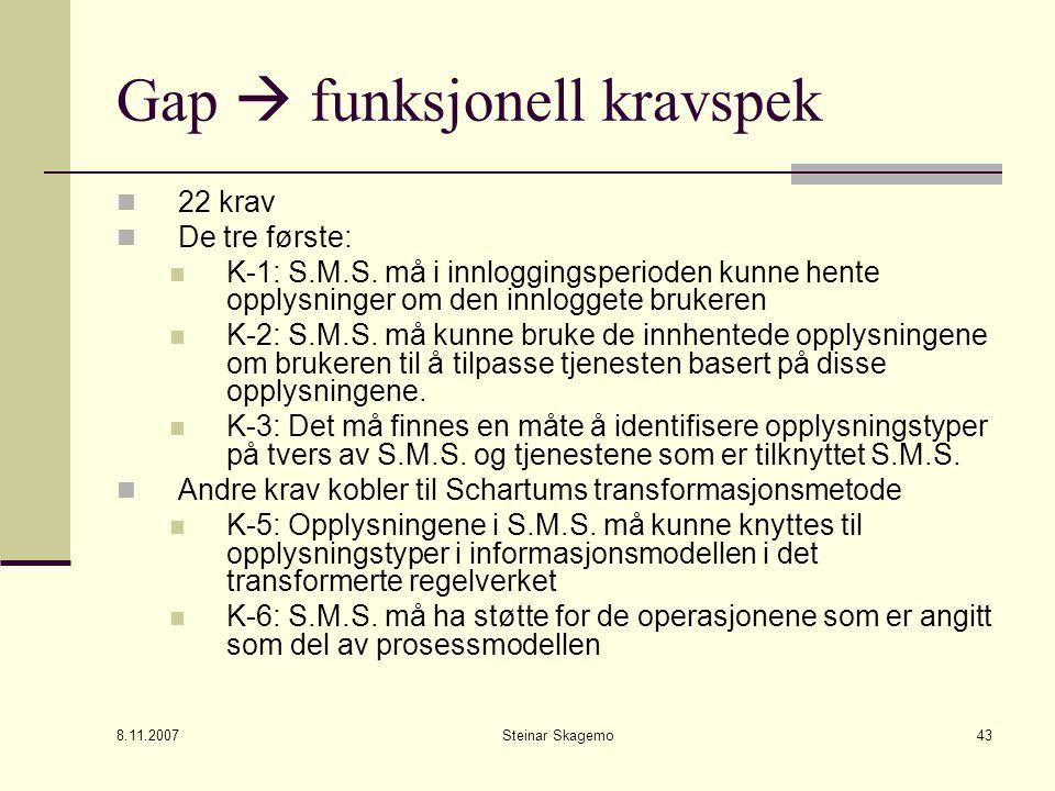8.11.2007 Steinar Skagemo43 Gap  funksjonell kravspek 22 krav De tre første: K-1: S.M.S.