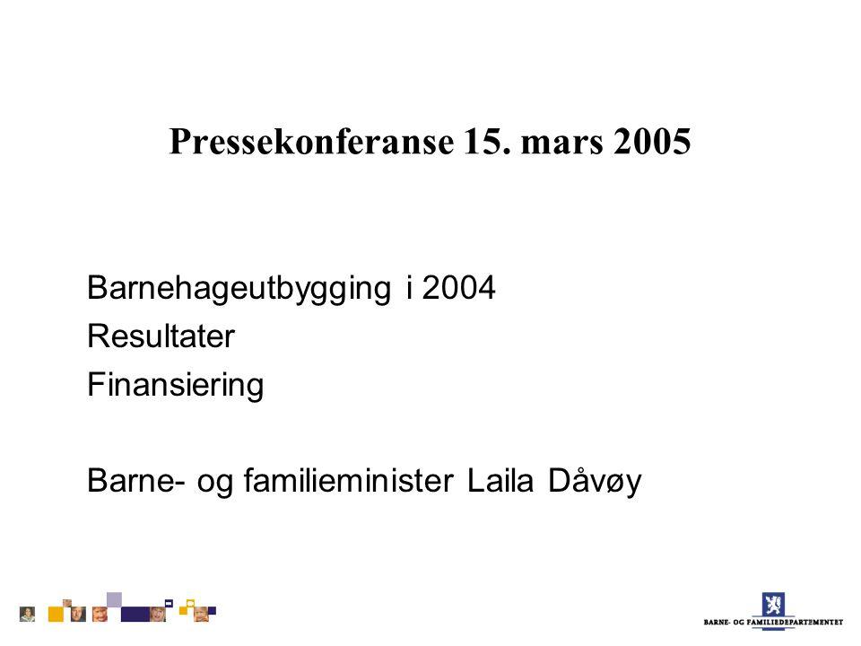 Pressekonferanse 15. mars 2005 Barnehageutbygging i 2004 Resultater Finansiering Barne- og familieminister Laila Dåvøy