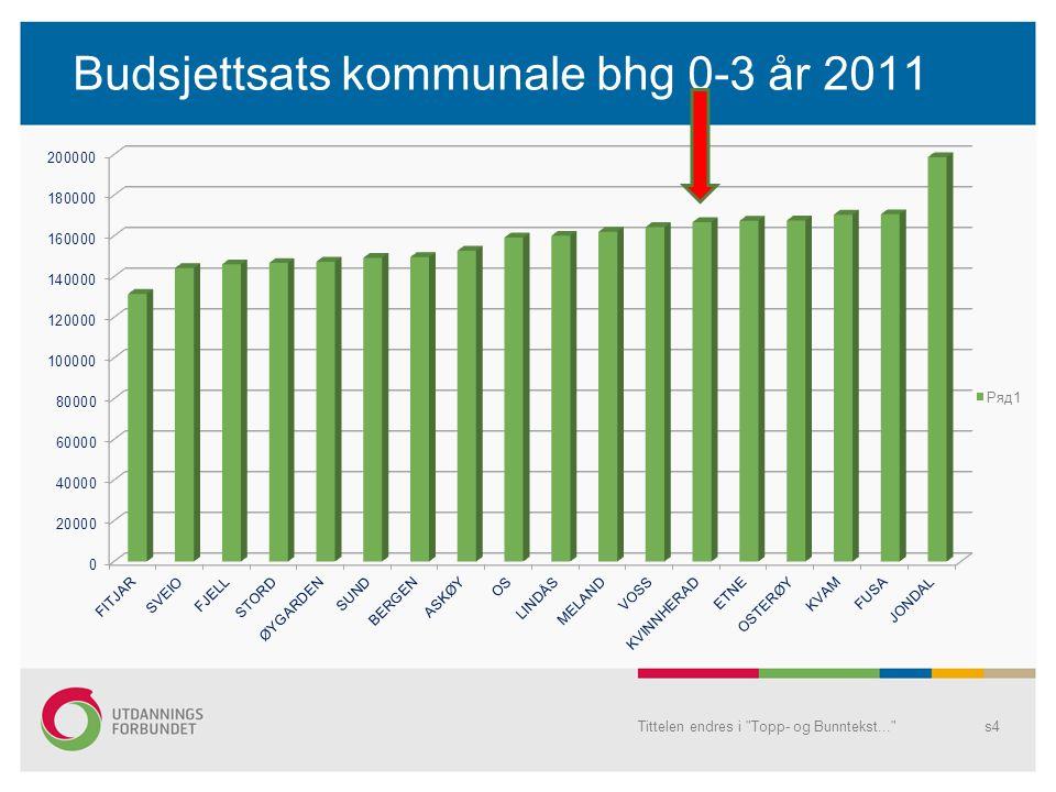 Budsjettsats kommunale bhg 0-3 år 2011 Tittelen endres i