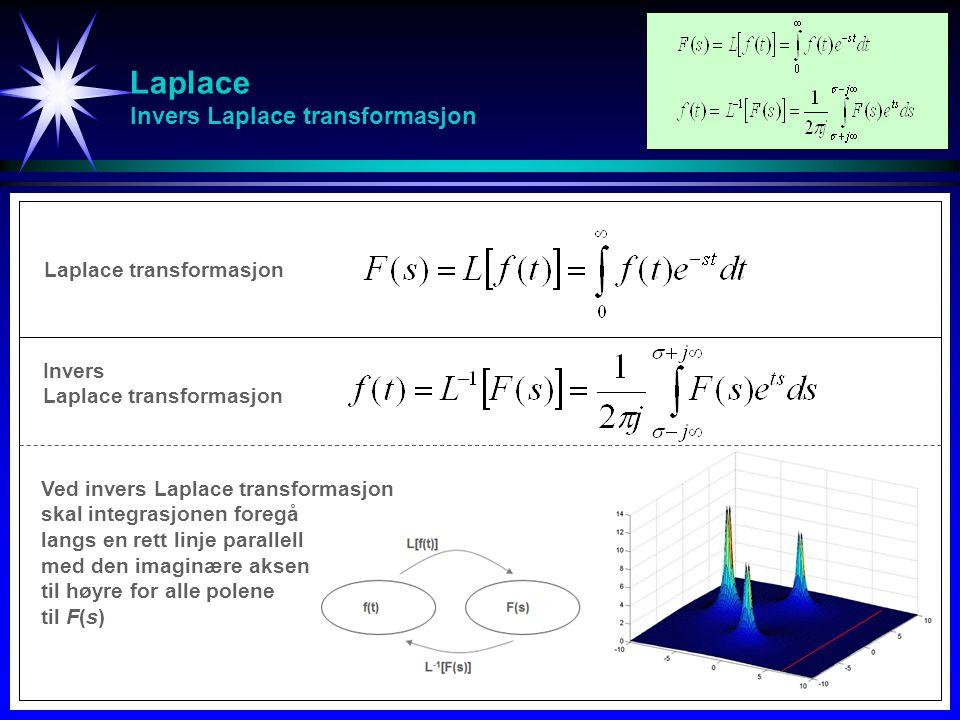 Laplace Invers Laplace transformasjon Integrasjon i det komplekse planet Invers Laplace transformasjon Ved invers Laplace transformasjon skal integrasjonen foregå langs den rette linjen s =  +j  parallell med den imaginære aksen og hvor  er så stor at denne linjen befinner seg til høyre for alle polene til F(s).
