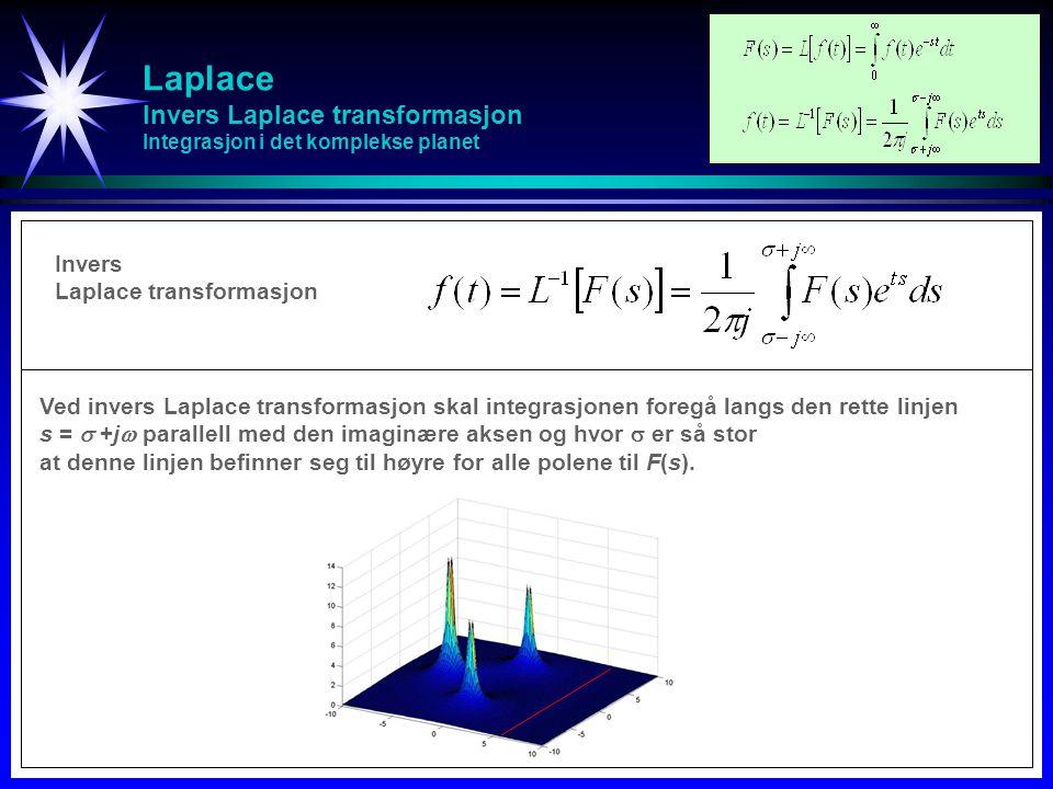 Laplace Invers Laplace transformasjon Bevis Fouriers integralteorem