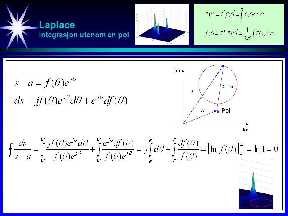 Laplace Integrasjon rundt poler Residue-beregning PaPa PbPb Integrasjon rundt begge polene.