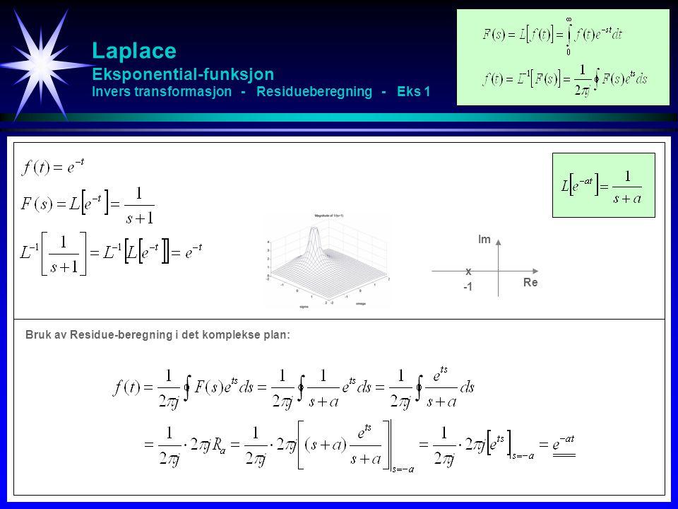 Laplace Eksponential-funksjon Invers transformasjon - Residueberegning - Eks 1 Re Im x Bruk av Residue-beregning i det komplekse plan: