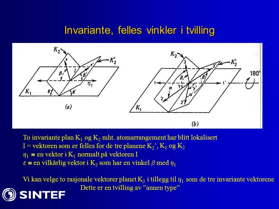 Invariante, felles vinkler i tvilling To invariante plan K 1 og K 2 mht. atomarrangement har blitt lokalisert I = vektoren som er felles for de tre pl
