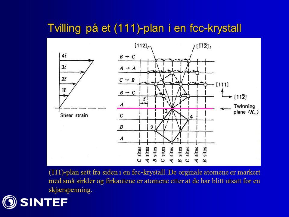 Tvilling på et (111)-plan i en fcc-krystall (111)-plan sett fra siden i en fcc-krystall. De orginale atomene er markert med små sirkler og firkantene