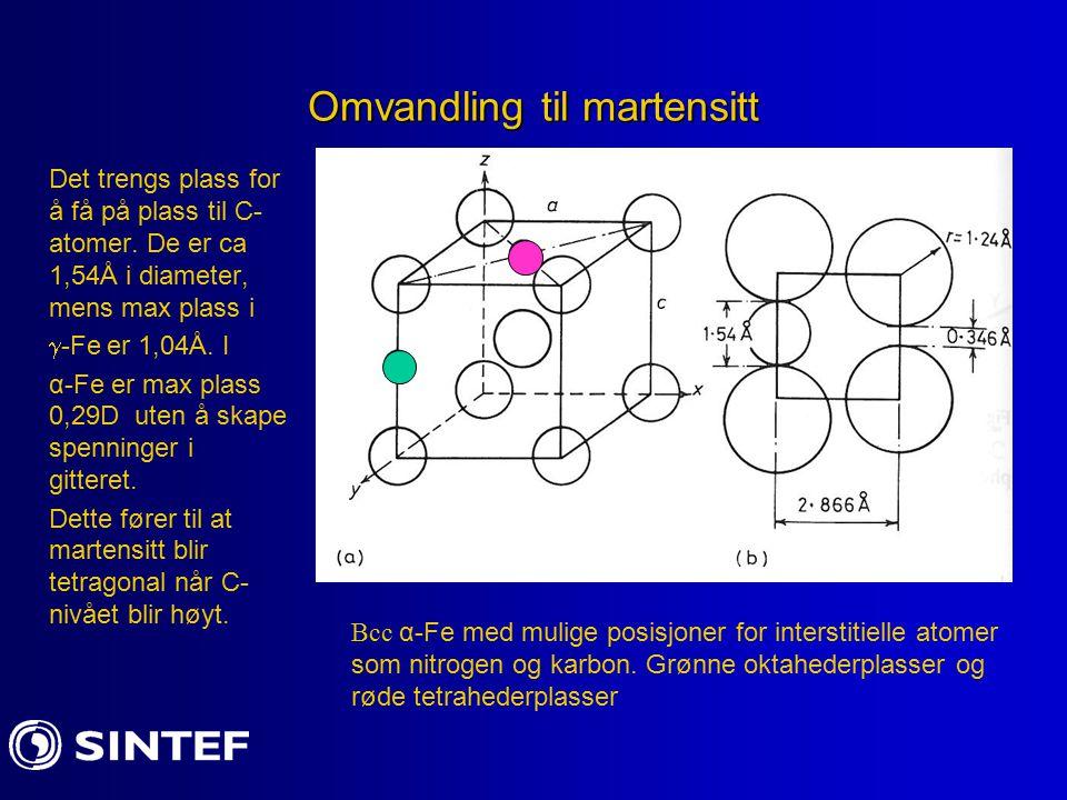Omvandling til martensitt Det trengs plass for å få på plass til C- atomer. De er ca 1,54Å i diameter, mens max plass i  -Fe er 1,04Å. I α-Fe er max