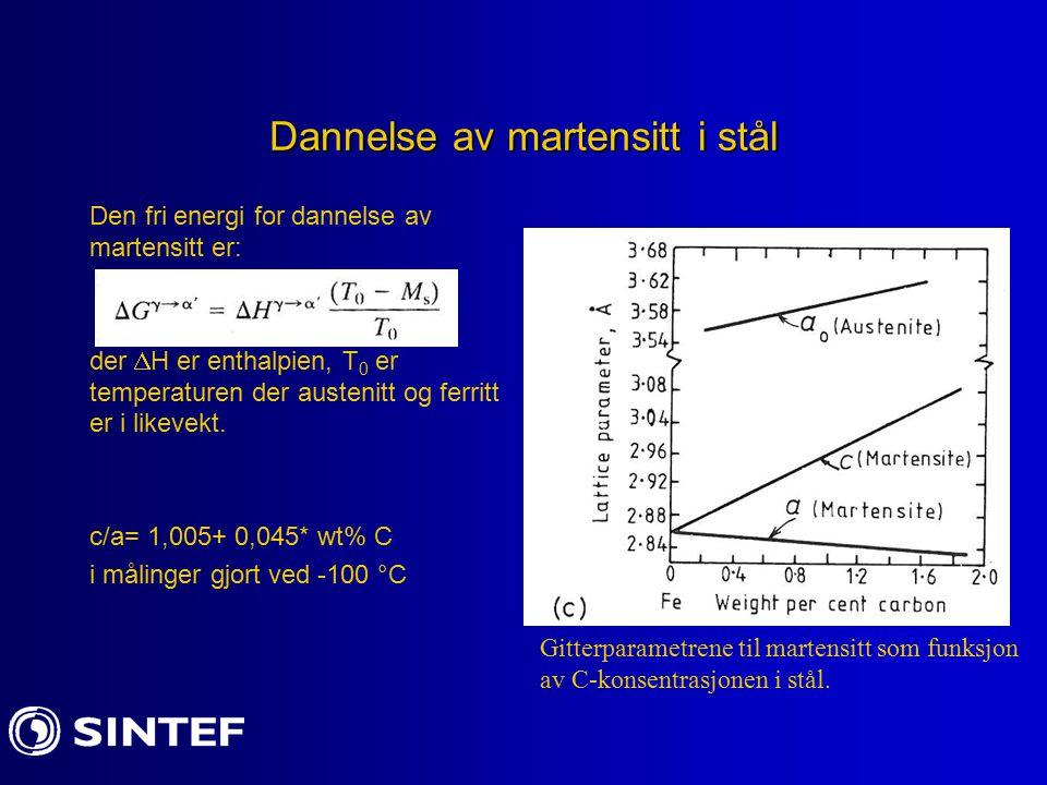 Dannelse av martensitt i stål Den fri energi for dannelse av martensitt er: der  H er enthalpien, T 0 er temperaturen der austenitt og ferritt er i l