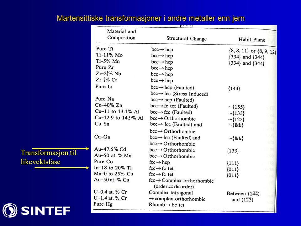 Sammenligning mellom eksperimenter og Krystallografisk modell III Skive-martensitt Plate martensitt med midtribbe Tvillingene er ca 3nm tykke TEM-bilder
