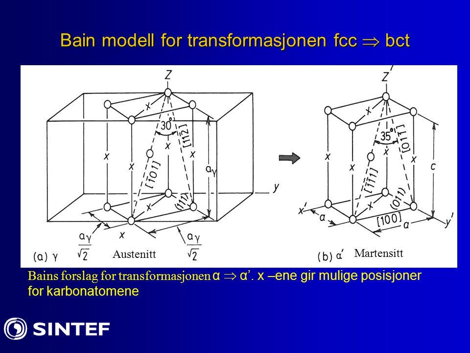 Bain modell for transformasjonen fcc  bct Martensitt Austenitt Bains forslag for transformasjonen α  α'. x –ene gir mulige posisjoner for karbonatom