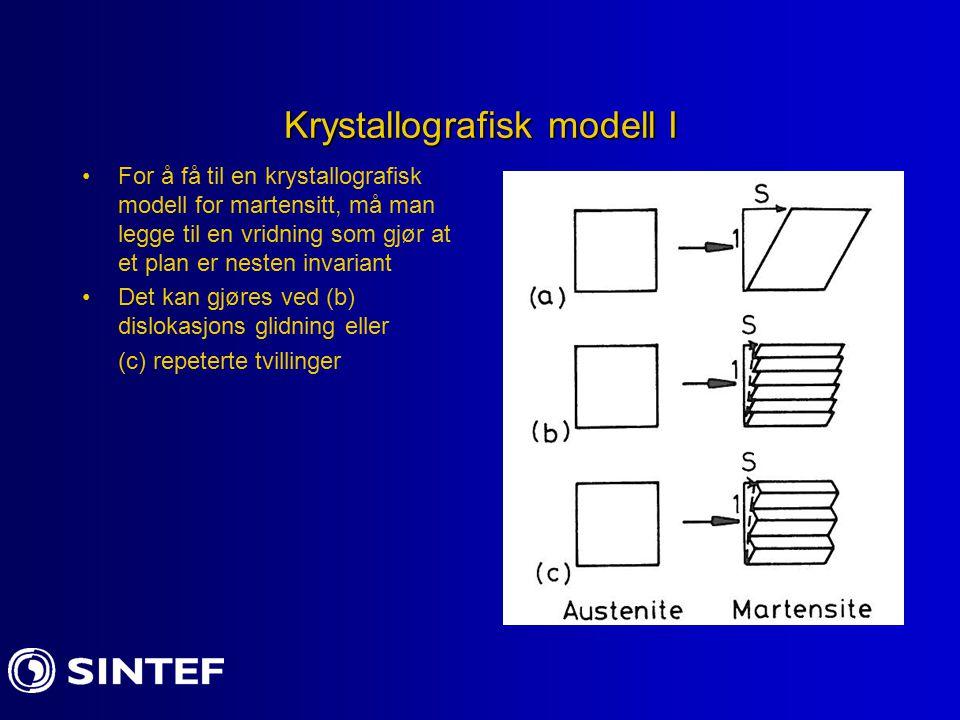 Krystallografisk modell I For å få til en krystallografisk modell for martensitt, må man legge til en vridning som gjør at et plan er nesten invariant