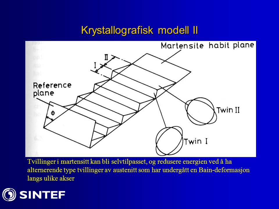 Krystallografisk modell II Tvillinger i martensitt kan bli selvtilpasset, og redusere energien ved å ha alternerende type tvillinger av austenitt som