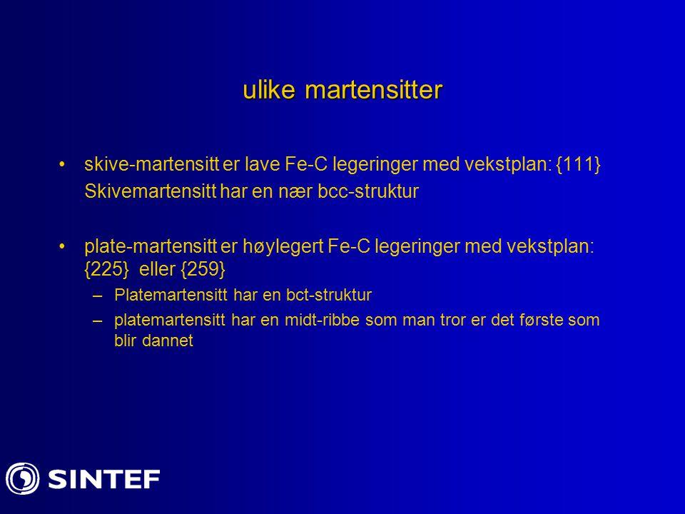 ulike martensitter skive-martensitt er lave Fe-C legeringer med vekstplan: {111} Skivemartensitt har en nær bcc-struktur plate-martensitt er høylegert