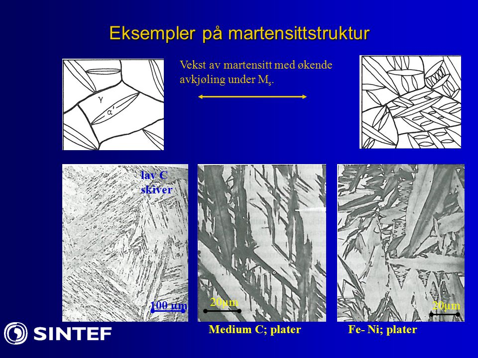 ulike martensitter skive-martensitt er lave Fe-C legeringer med vekstplan: {111} Skivemartensitt har en nær bcc-struktur plate-martensitt er høylegert Fe-C legeringer med vekstplan: {225} eller {259} –Platemartensitt har en bct-struktur –platemartensitt har en midt-ribbe som man tror er det første som blir dannet