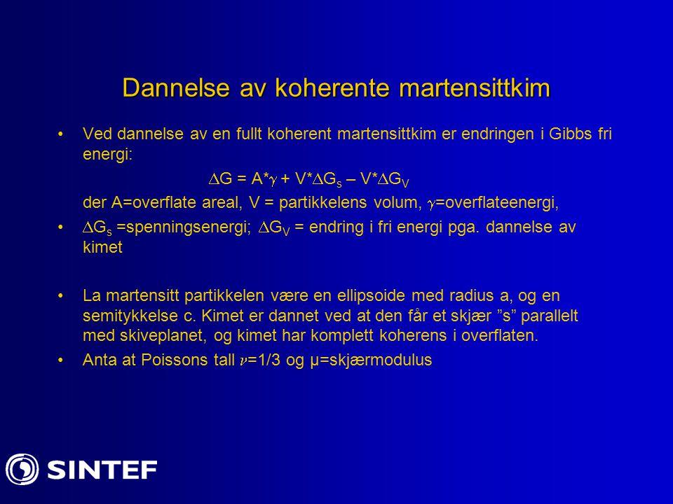 Dannelse av koherente martensittkim Ved dannelse av en fullt koherent martensittkim er endringen i Gibbs fri energi:  G = A*  + V*  G s – V*  G V