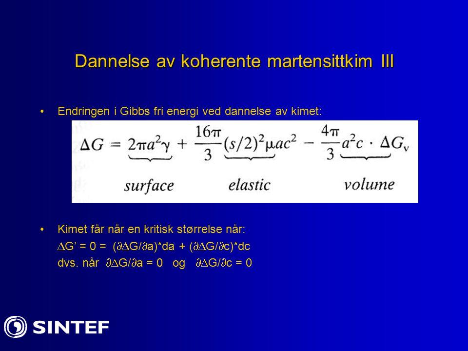 Dannelse av koherente martensittkim III Endringen i Gibbs fri energi ved dannelse av kimet: Kimet får når en kritisk størrelse når:  G' = 0 = (  G/