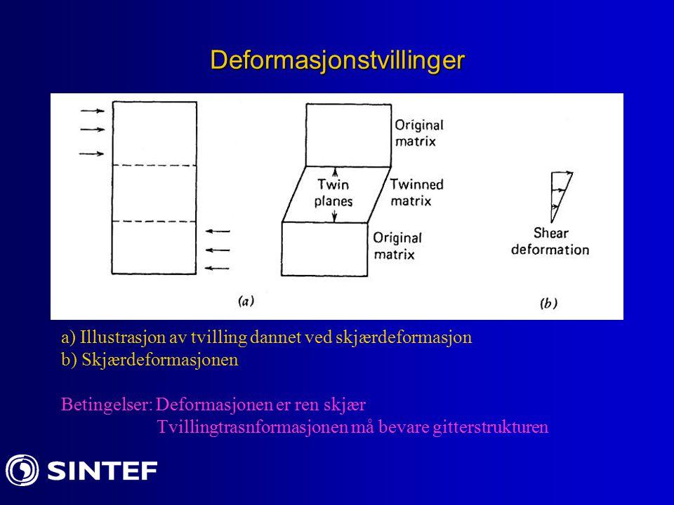 Deformasjonstvillinger a) Illustrasjon av tvilling dannet ved skjærdeformasjon b) Skjærdeformasjonen Betingelser: Deformasjonen er ren skjær Tvillingt