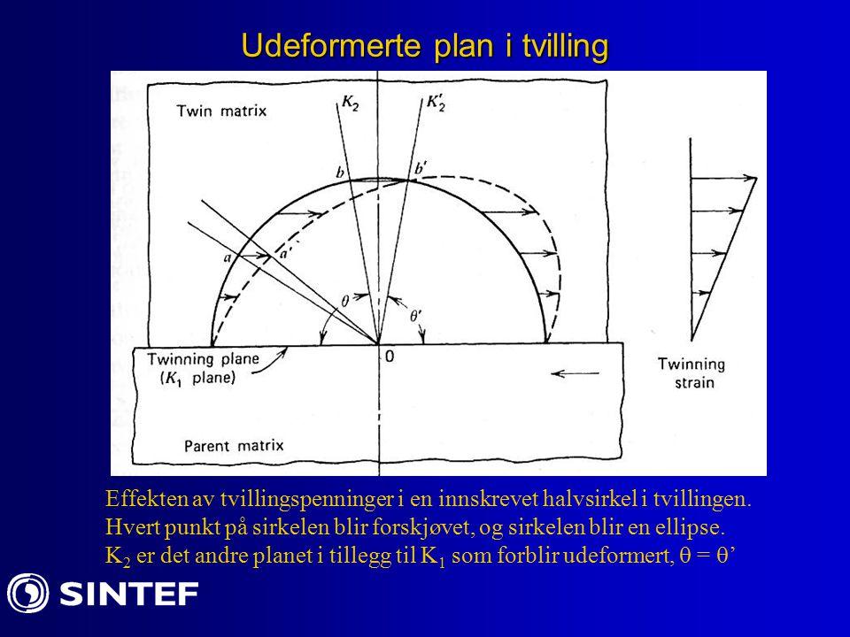 Udeformerte plan i tvilling Effekten av tvillingspenninger i en innskrevet halvsirkel i tvillingen. Hvert punkt på sirkelen blir forskjøvet, og sirkel