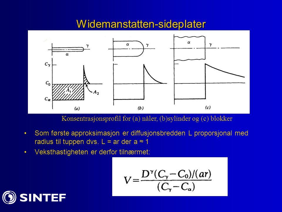 Widemanstatten-sideplater Som første approksimasjon er diffusjonsbredden L proporsjonal med radius til tuppen dvs. L = ar der a ≈ 1 Veksthastigheten e