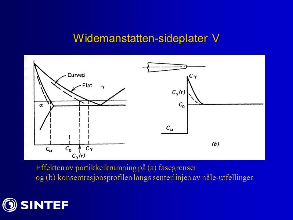 Widemanstatten-sideplater V Effekten av partikkelkrumning på (a) fasegrenser og (b) konsentrasjonsprofilen langs senterlinjen av nåle-utfellinger