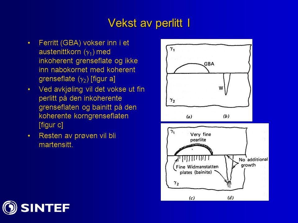 Vekst av perlitt I Ferritt (GBA) vokser inn i et austenittkorn (  1 ) med inkoherent grenseflate og ikke inn nabokornet med koherent grenseflate ( 