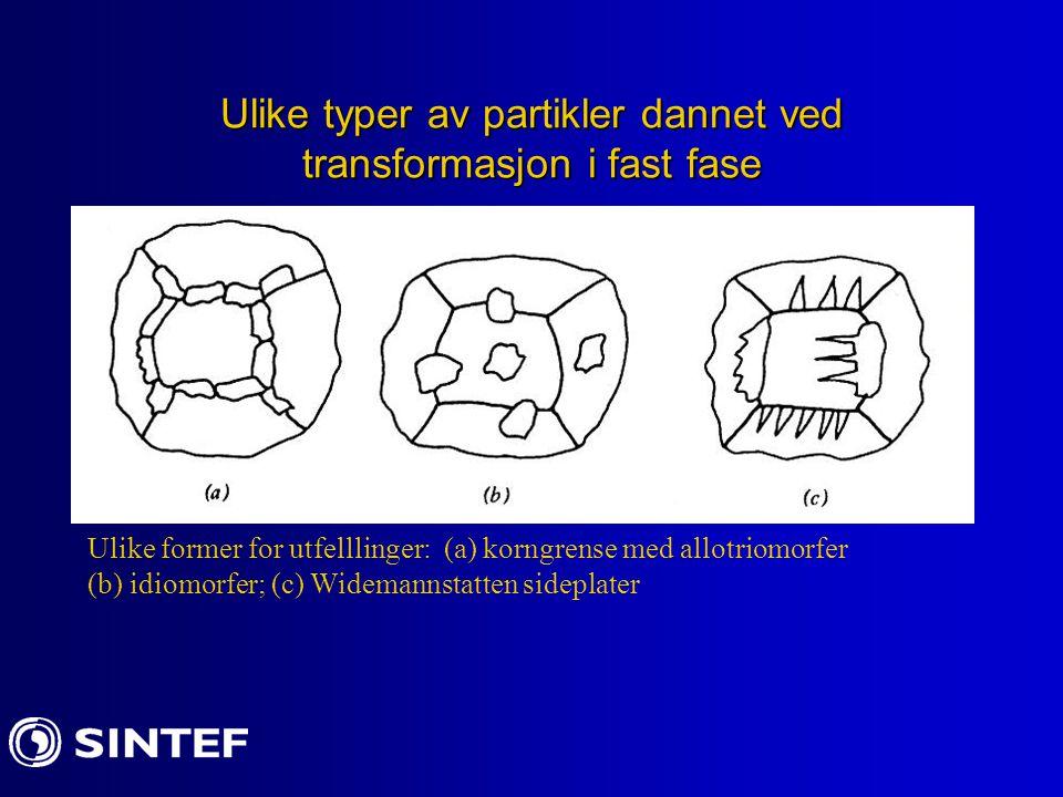 Ulike typer av partikler dannet ved transformasjon i fast fase Ulike former for utfelllinger: (a) korngrense med allotriomorfer (b) idiomorfer; (c) Wi