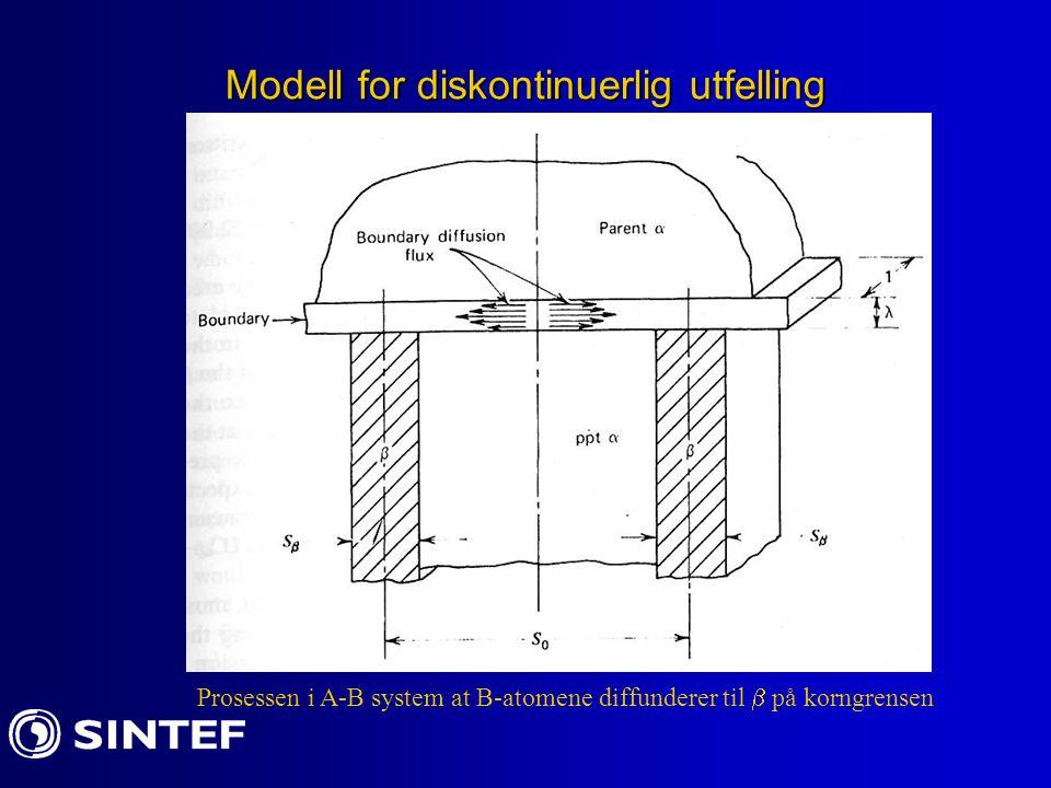 Modell for diskontinuerlig utfelling Prosessen i A-B system at B-atomene diffunderer til  på korngrensen