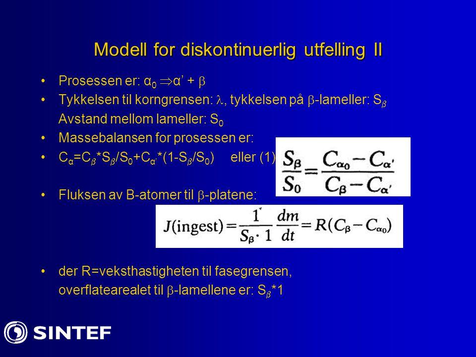 Modell for diskontinuerlig utfelling II Prosessen er: α 0  α' +  Tykkelsen til korngrensen:, tykkelsen på  -lameller: S  Avstand mellom lameller: