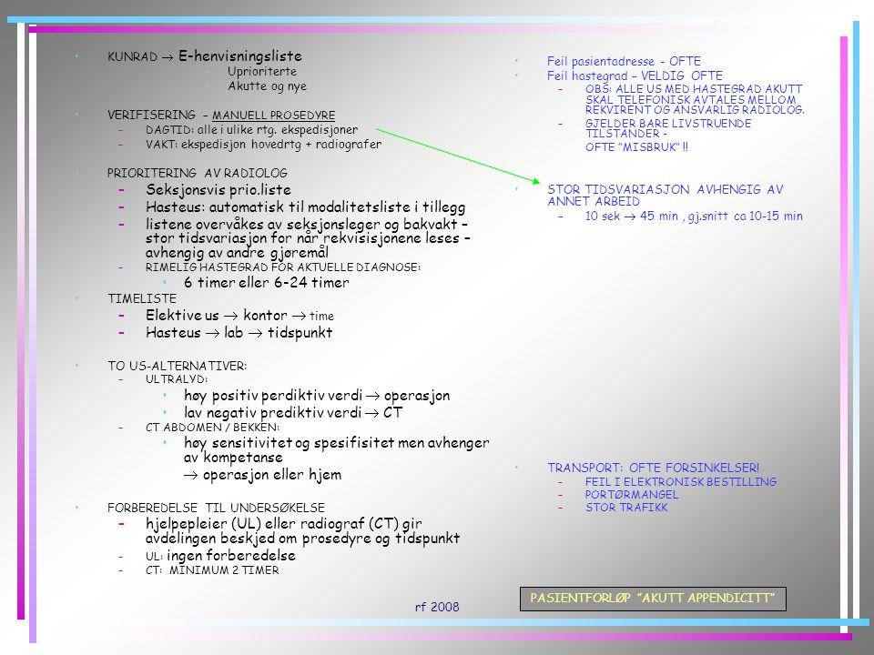 rf 2008 PASIENTFORLØP AKUTT APPENDICITT TRANSPORT UNDERSØKELSE I LAB –UL: 10-30 min –CT: 20-30 min fra inn til ut TRANSPORT UNDERSØKELSEN FERDIGSTILLES OG SIGNERES AV RADIOLOG (UL) ELLER RADIOGRAF (CT) UTEN HASTEGRAD: –  DEM.