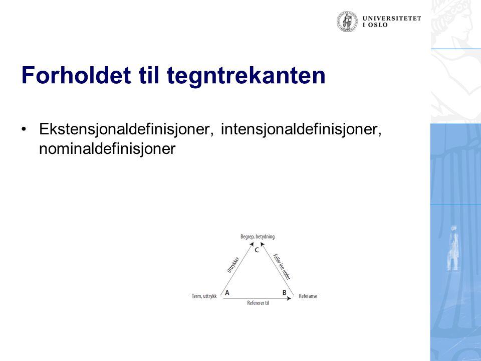 Forholdet til tegntrekanten Ekstensjonaldefinisjoner, intensjonaldefinisjoner, nominaldefinisjoner