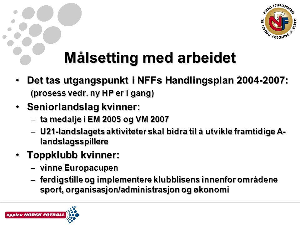 Målsetting med arbeidet Det tas utgangspunkt i NFFs Handlingsplan 2004-2007:Det tas utgangspunkt i NFFs Handlingsplan 2004-2007: (prosess vedr.
