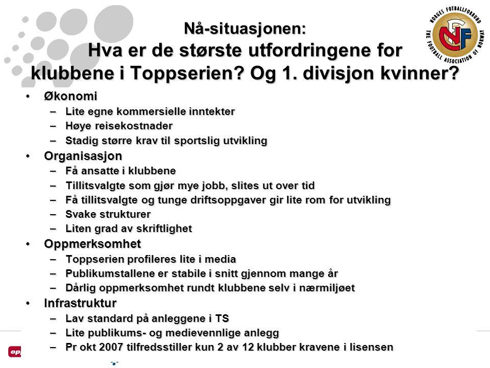 Nå-situasjonen: Hva er de største utfordringene for klubbene i Toppserien.